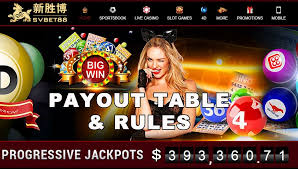 How to Win at the Casinos - A New Strategy Revealed